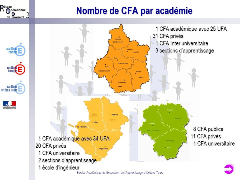 S ervice A cadémique de l I nspection de l A pprentissage dOrléans-Tours Nombre de CFA par académie 1 CFA académique avec 25 UFA 1 CFA académique avec