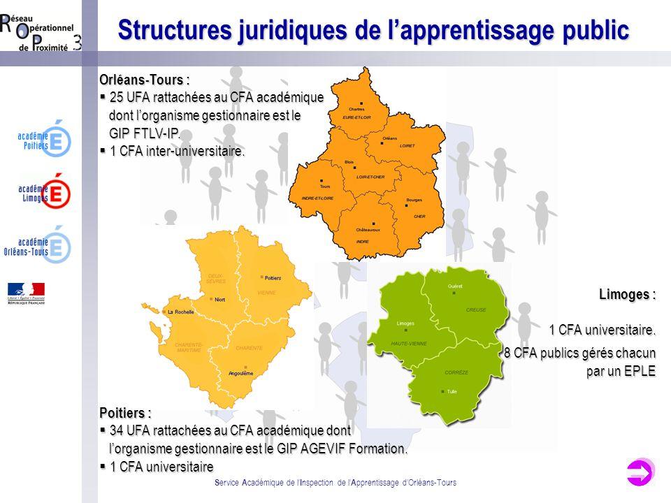 S ervice A cadémique de l I nspection de l A pprentissage dOrléans-Tours Structures juridiques de lapprentissage public Orléans-Tours : 25 UFA rattach