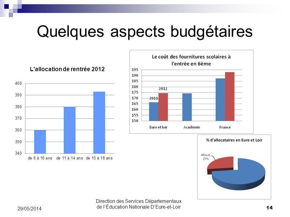 Quelques aspects budgétaires 29/05/2014 14 Direction des Services Départementaux de lÉducation Nationale DEure-et-Loir