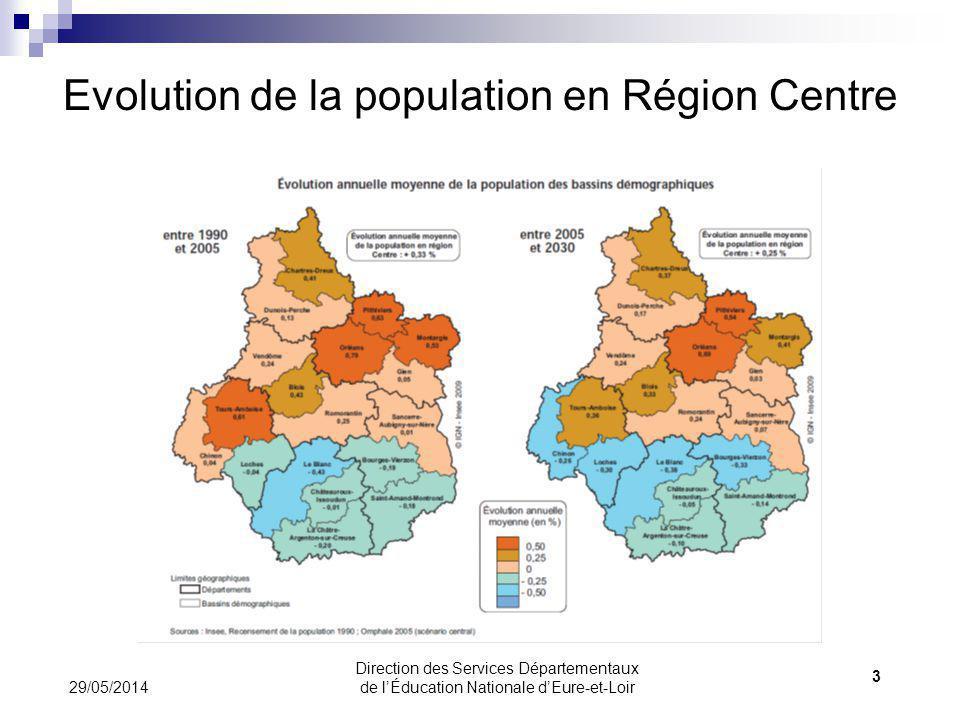 Evolution de la population en Région Centre 29/05/2014 3 Direction des Services Départementaux de lÉducation Nationale dEure-et-Loir