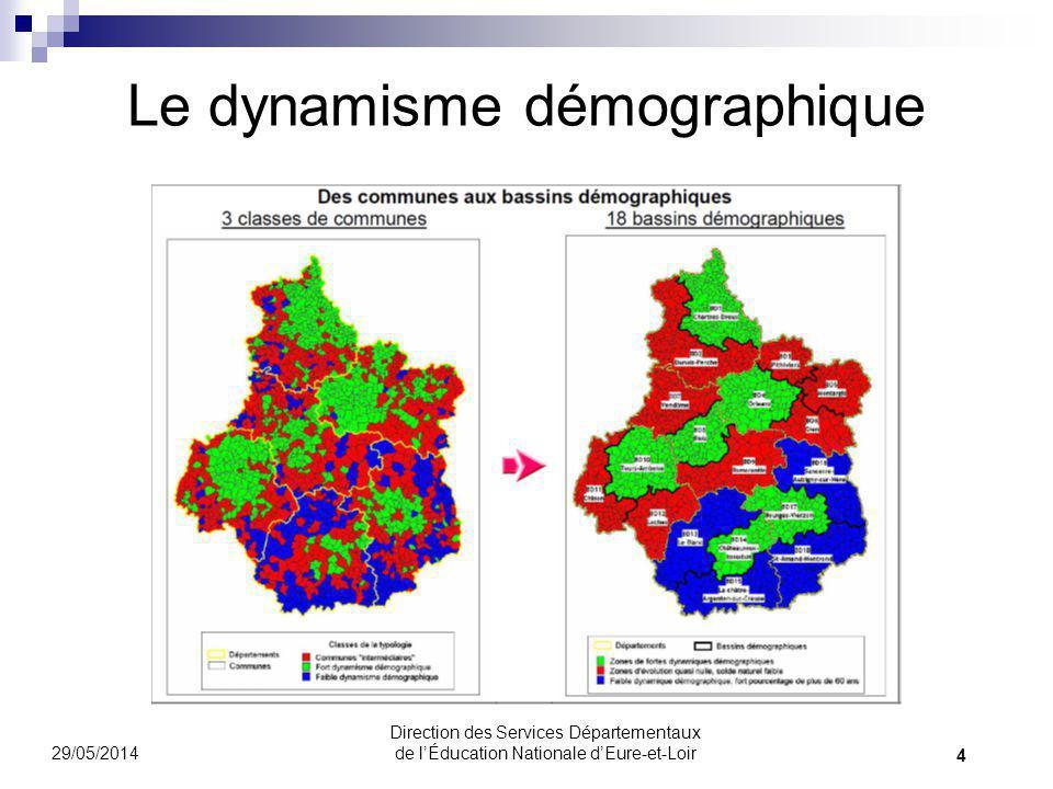 Densité et migrations 29/05/2014 5 Direction des Services Départementaux de lÉducation Nationale dEure-et-Loir