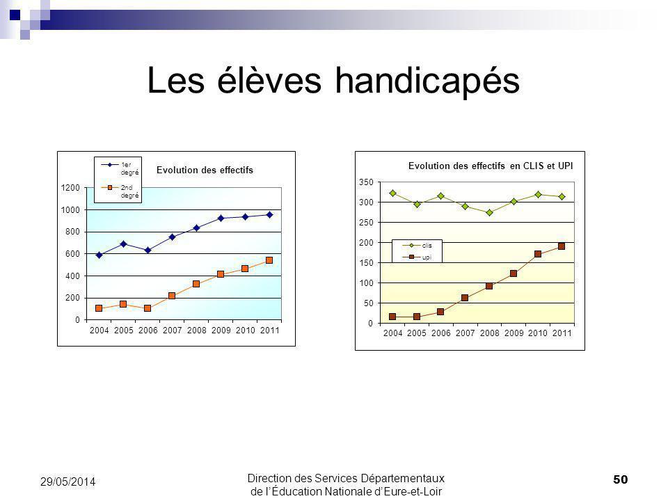Les élèves handicapés 50 29/05/2014 Direction des Services Départementaux de lÉducation Nationale dEure-et-Loir