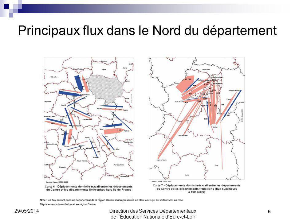 Principaux flux dans le Nord du département 6 29/05/2014 Direction des Services Départementaux de lÉducation Nationale dEure-et-Loir