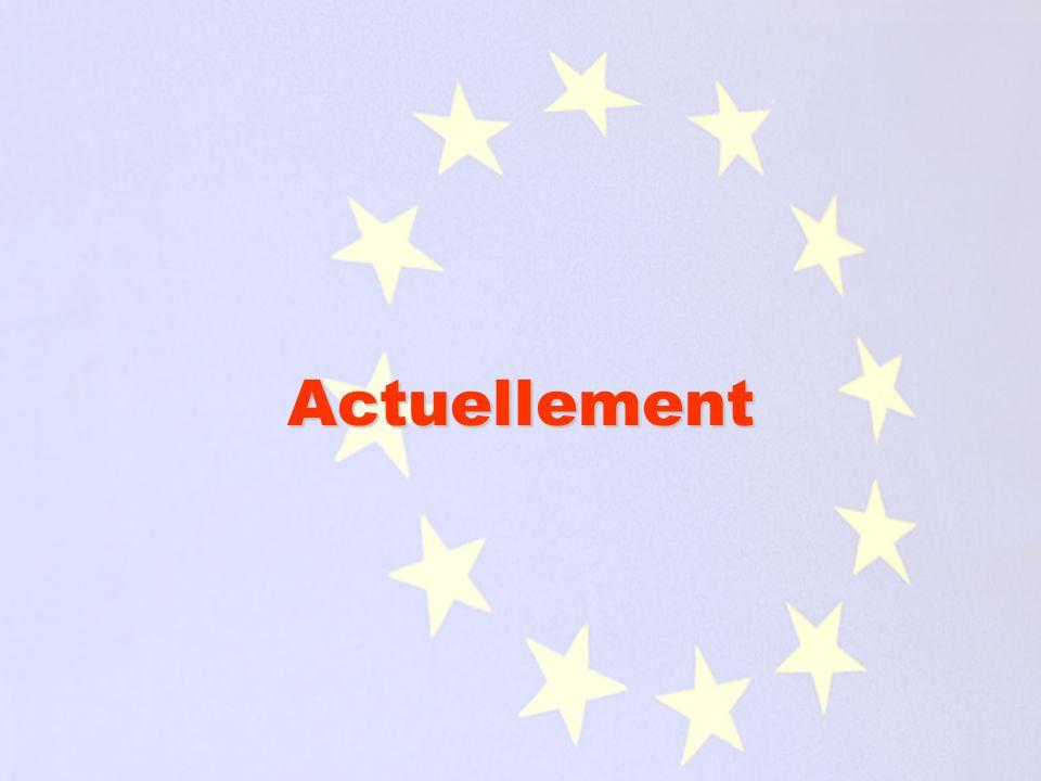 CONSEIL DE L UNION Bruxelles ou Luxembourg Ministres des Etats membres dans le domaine concerné Décide à l unanimité ou à la majorité qualifiée CONSEIL EUROPEEN Bruxelles le plus souvent Chefs d Etat et de gouvernement des Etats membres + Président de la commission, se réunit au moins 2 fois par an.