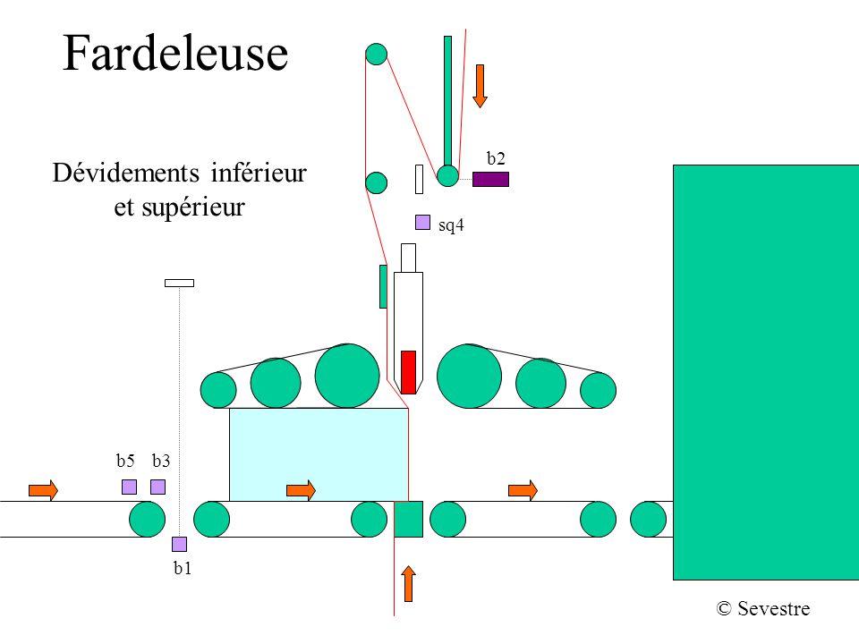 Fardeleuse Dévidements inférieur et supérieur b2 sq4 b1 b5b3 © Sevestre