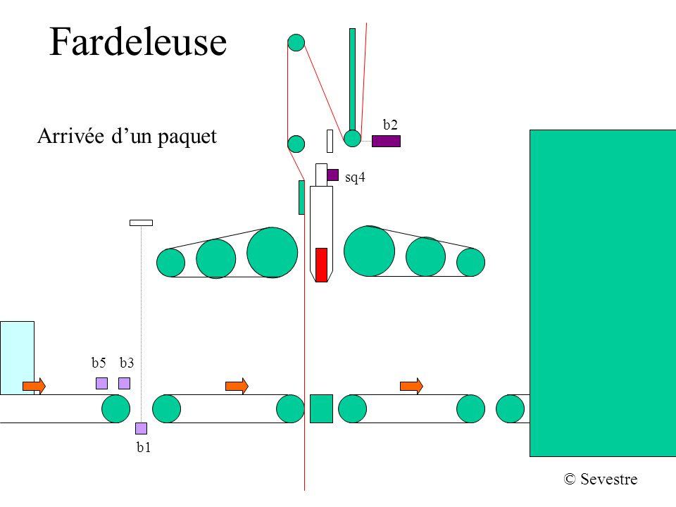 Fardeleuse b2 sq4 b1 b5b3 © Sevestre Dévidements inférieur et supérieur