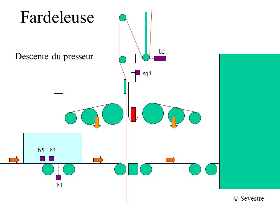 Fardeleuse b2 sq4 b1 b5b3 © Sevestre Descente du presseur