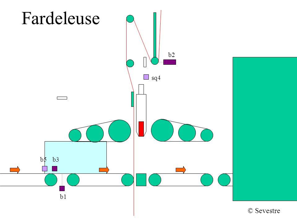 Fardeleuse Remontée soudeur, avance paquet b2 sq4 b1 b5b3 © Sevestre