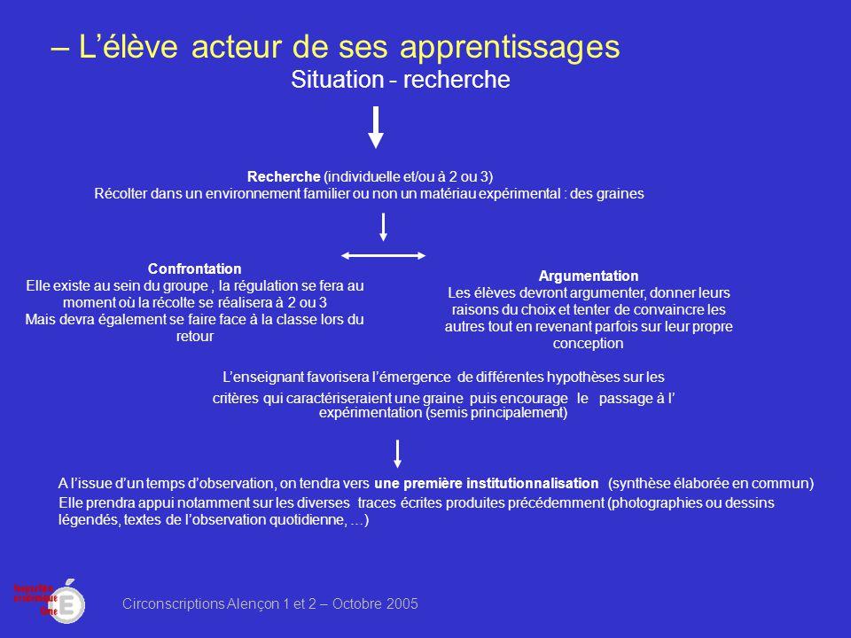 – Lélève acteur de ses apprentissages Circonscriptions Alençon 1 et 2 – Octobre 2005 Recherche (individuelle et/ou à 2 ou 3) Récolter dans un environn