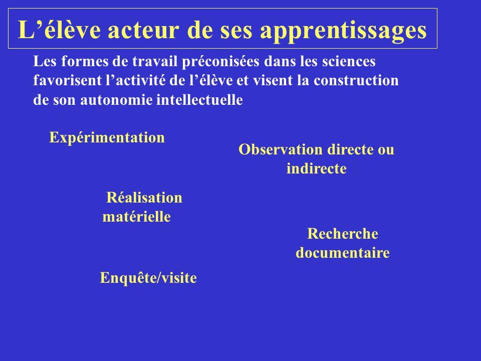 Lélève acteur de ses apprentissages Les formes de travail préconisées dans les sciences favorisent lactivité de lélève et visent la construction de so