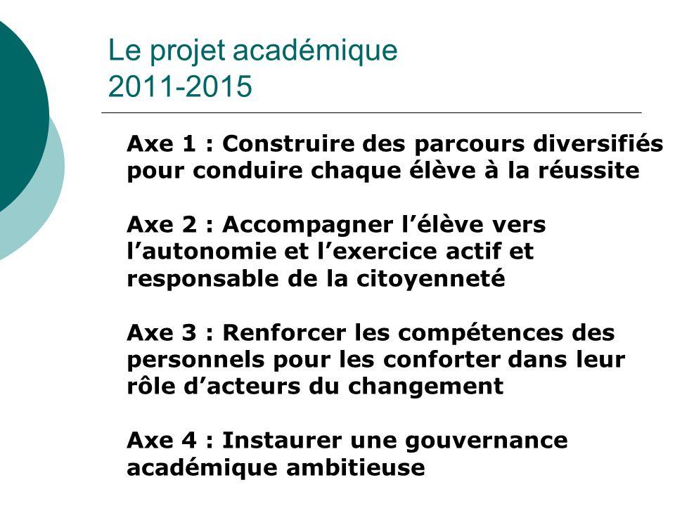 Le projet académique 2011-2015 Axe 1 : Construire des parcours diversifiés pour conduire chaque élève à la réussite Axe 2 : Accompagner lélève vers la