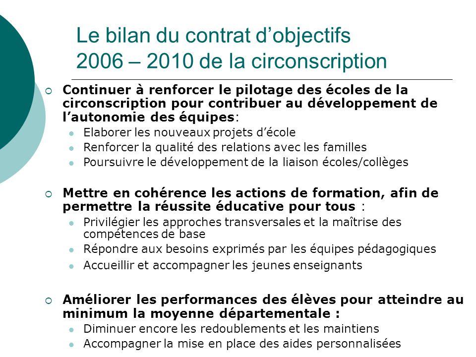 Le bilan du contrat dobjectifs 2006 – 2010 de la circonscription Continuer à renforcer le pilotage des écoles de la circonscription pour contribuer au