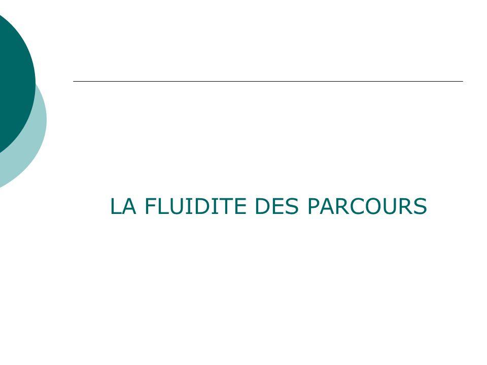 LA FLUIDITE DES PARCOURS