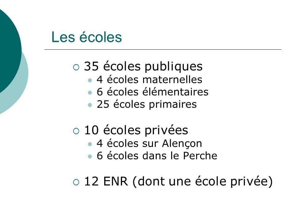 Les écoles 35 écoles publiques 4 écoles maternelles 6 écoles élémentaires 25 écoles primaires 10 écoles privées 4 écoles sur Alençon 6 écoles dans le
