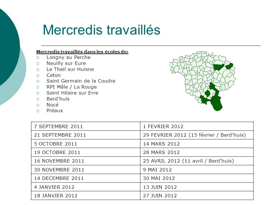 Evaluations CE1 2011 Mathématiques par compétence Médiane Circonscription de Mortagne-au-Perche 24 Département de lOrne24 Académie de Caen24 France25 Circonscription de MortagneDépartement de lOrne