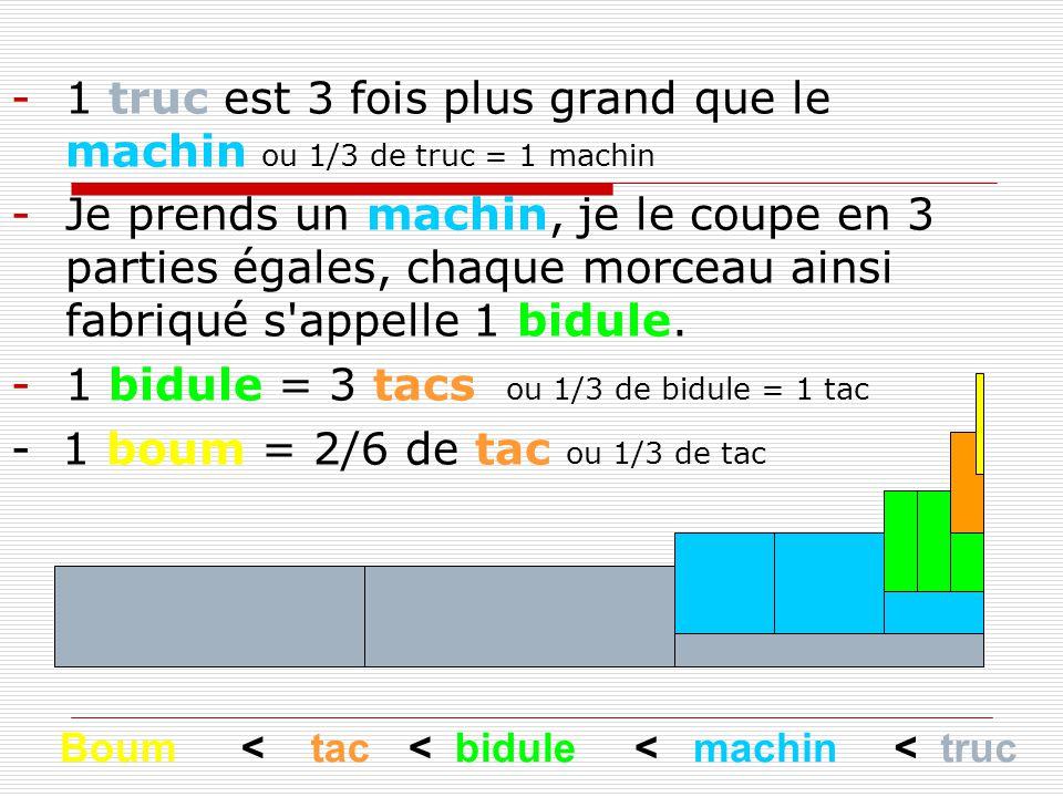-1 truc est 3 fois plus grand que le machin ou 1/3 de truc = 1 machin -Je prends un machin, je le coupe en 3 parties égales, chaque morceau ainsi fabriqué s appelle 1 bidule.