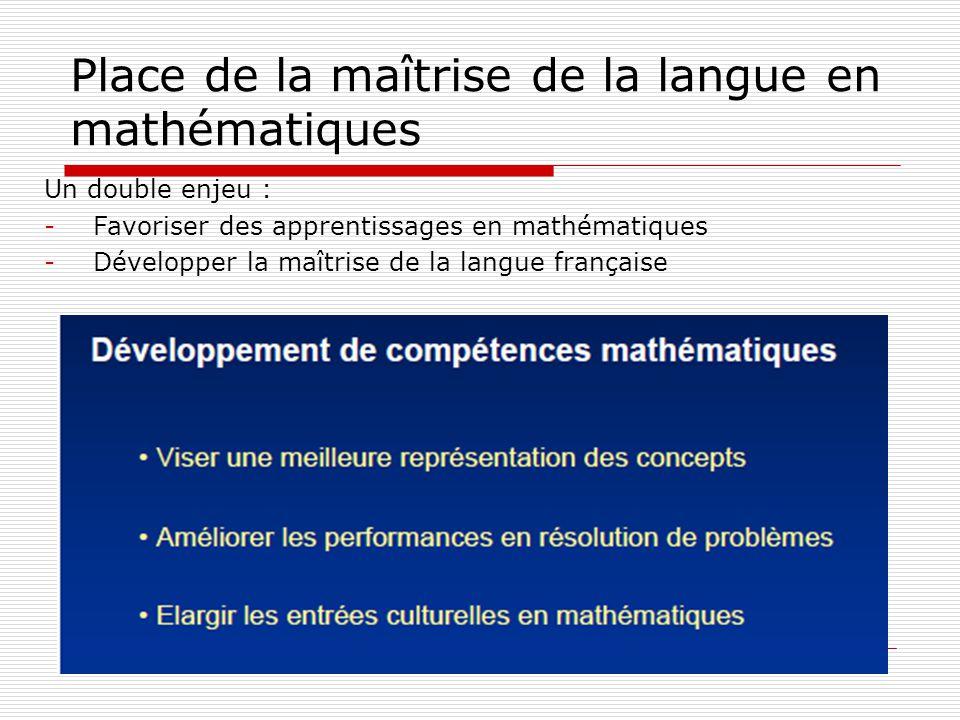 Place de la maîtrise de la langue en mathématiques Un double enjeu : -Favoriser des apprentissages en mathématiques -Développer la maîtrise de la langue française