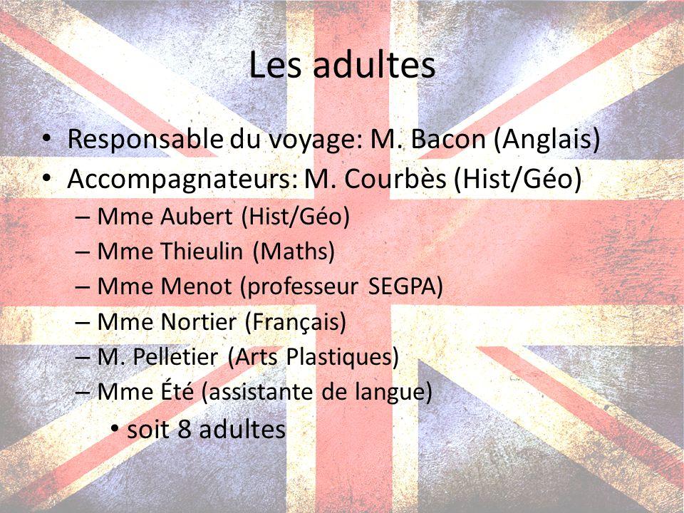 Les adultes Responsable du voyage: M. Bacon (Anglais) Accompagnateurs: M. Courbès (Hist/Géo) – Mme Aubert (Hist/Géo) – Mme Thieulin (Maths) – Mme Meno