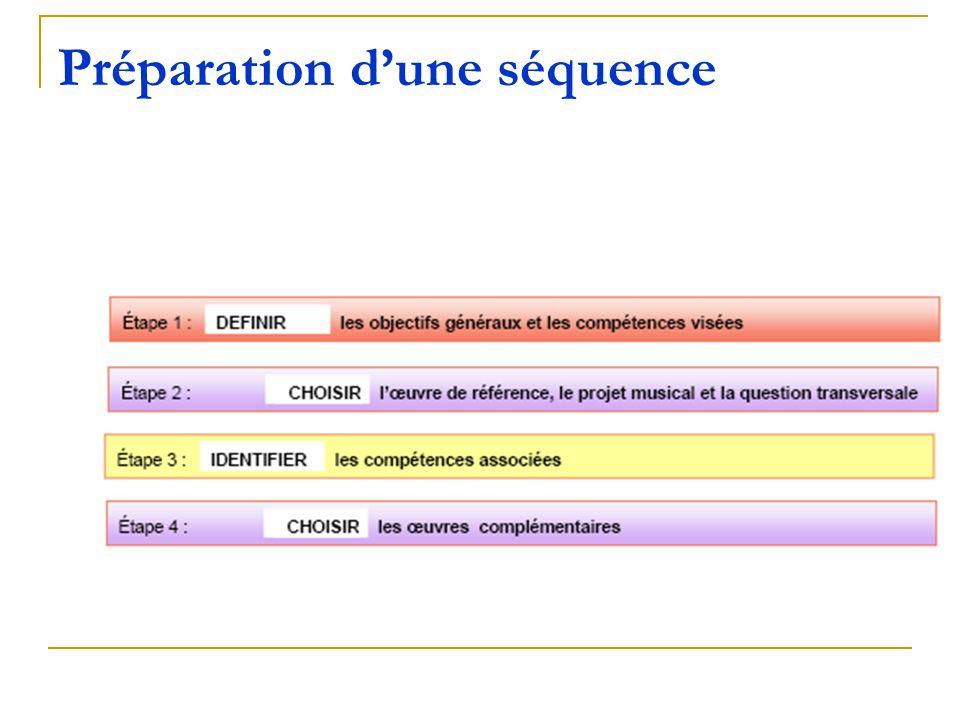 Préparation dune séquence