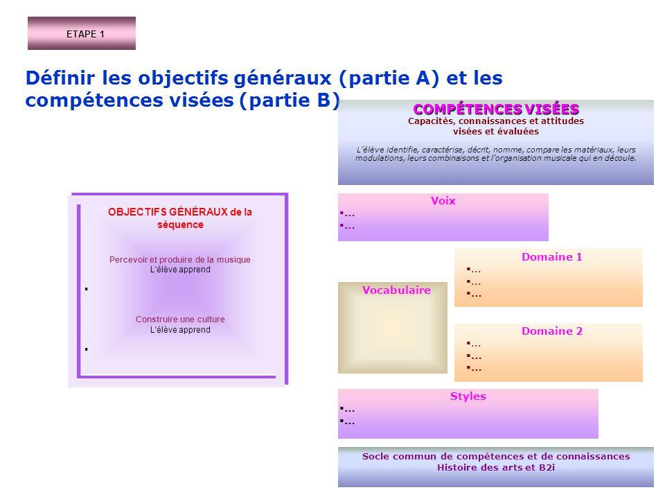 ETAPE 1 Définir les objectifs généraux (partie A) et les compétences visées (partie B) OBJECTIFS GÉNÉRAUX de la séquence Percevoir et produire de la m