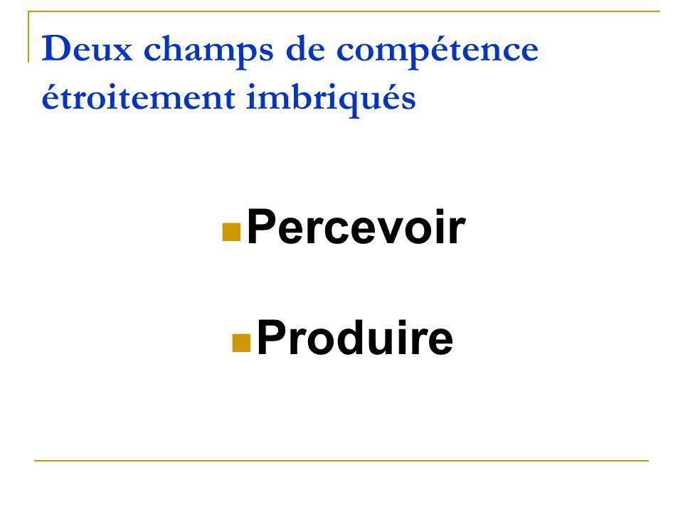 Deux champs de compétence étroitement imbriqués Percevoir Produire