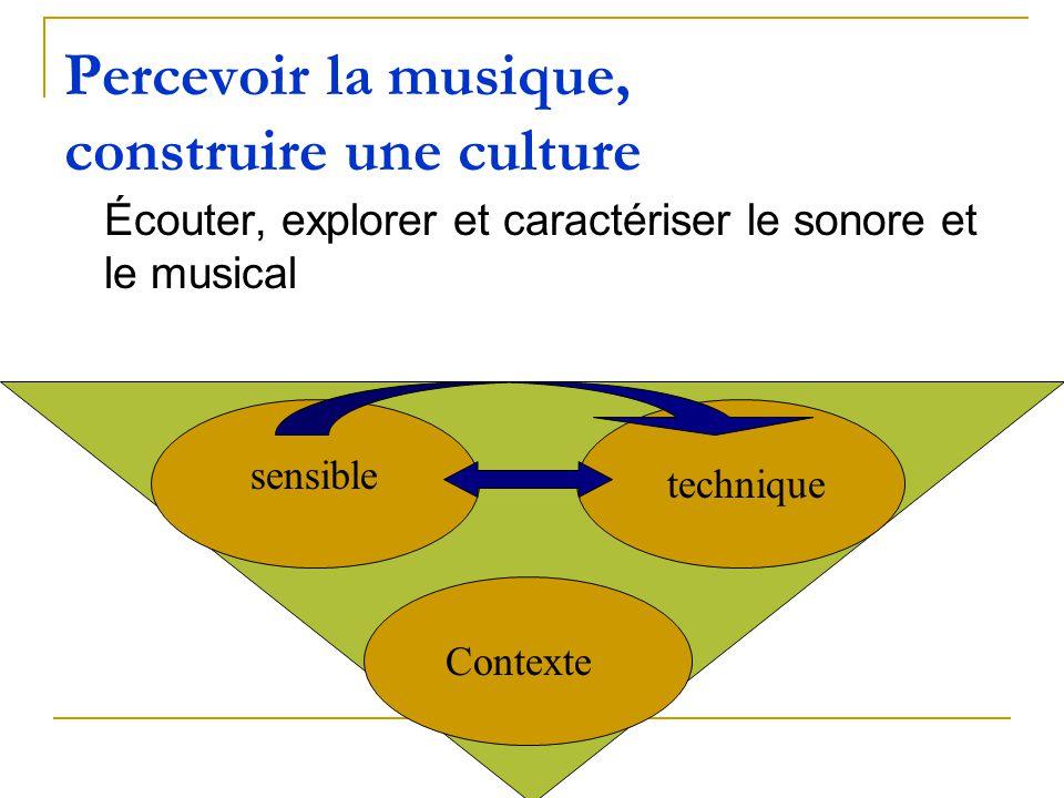 Percevoir la musique, construire une culture Écouter, explorer et caractériser le sonore et le musical sensible techniqueContexte