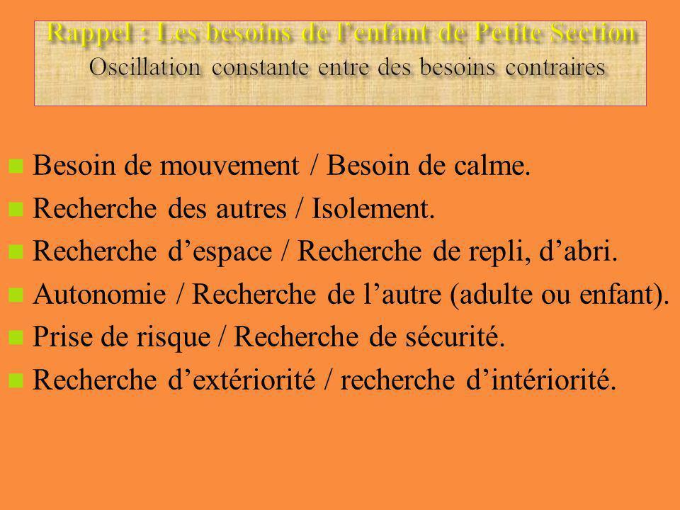 Besoin de mouvement / Besoin de calme. Recherche des autres / Isolement. Recherche despace / Recherche de repli, dabri. Autonomie / Recherche de lautr
