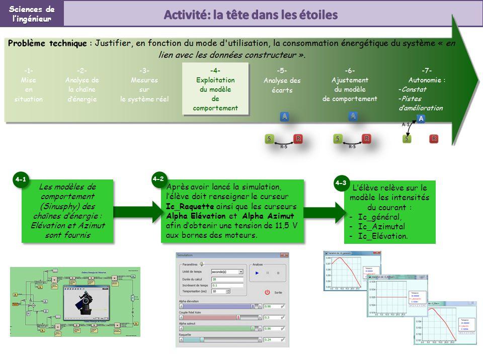 Après avoir lancé la simulation, lélève doit renseigner le curseur Ic_Raquette ainsi que les curseurs Alpha Elévation et Alpha Azimut afin dobtenir un