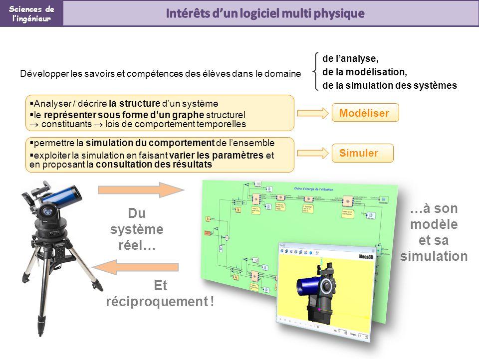 Développer les savoirs et compétences des élèves dans le domaine Analyser / décrire la structure dun système le représenter sous forme dun graphe stru