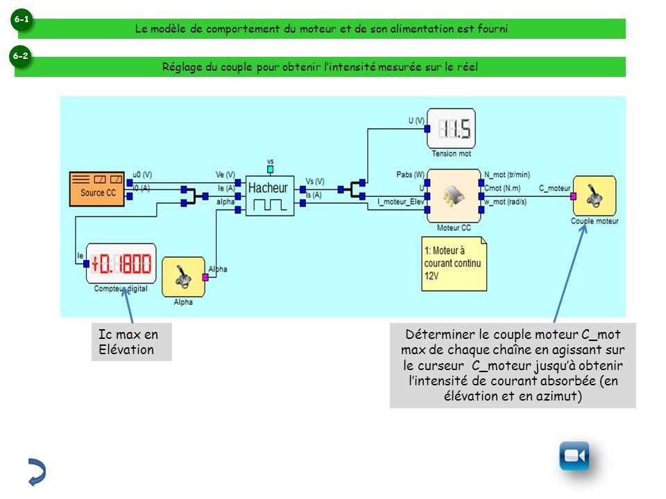 Déterminer le couple moteur C_mot max de chaque chaîne en agissant sur le curseur C_moteur jusquà obtenir lintensité de courant absorbée (en élévation