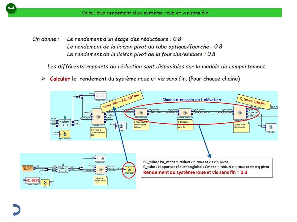 Calcul dun rendement dun système roue et vis sans fin 6-4
