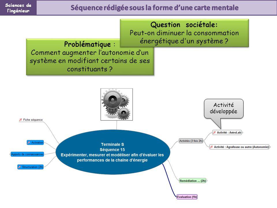 Activité développée Problématique : Comment augmenter lautonomie dun système en modifiant certains de ses constituants ? Problématique : Comment augme