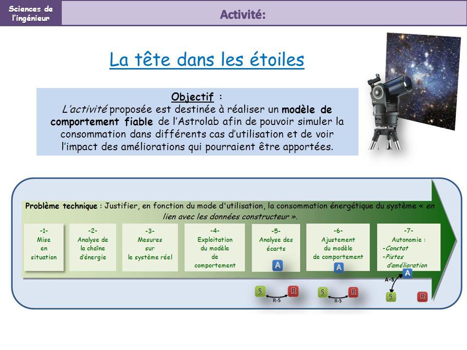 Objectif : Lactivité proposée est destinée à réaliser un modèle de comportement fiable de lAstrolab afin de pouvoir simuler la consommation dans diffé