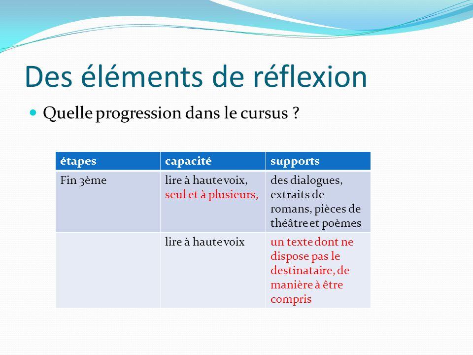 Des éléments de réflexion Quelle progression dans le cursus ? étapescapacitésupports Fin 3èmelire à haute voix, seul et à plusieurs, des dialogues, ex