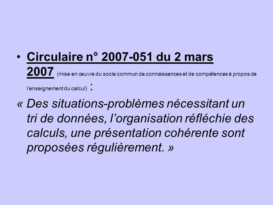 Circulaire n° 2007-051 du 2 mars 2007 (mise en œuvre du socle commun de connaissances et de compétences à propos de lenseignement du calcul) : « Des situations-problèmes nécessitant un tri de données, lorganisation réfléchie des calculs, une présentation cohérente sont proposées régulièrement.