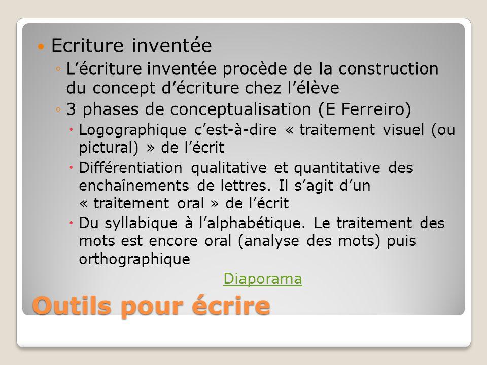Outils pour écrire Ecriture inventée Lécriture inventée procède de la construction du concept décriture chez lélève 3 phases de conceptualisation (E F
