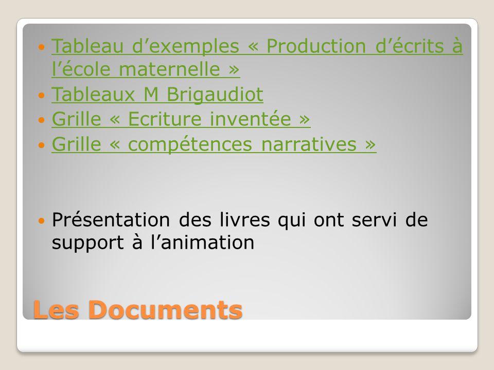 Les Documents Tableau dexemples « Production décrits à lécole maternelle » Tableau dexemples « Production décrits à lécole maternelle » Tableaux M Bri