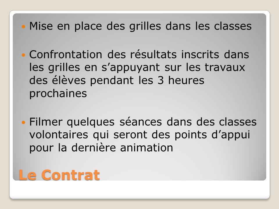 Le Contrat Mise en place des grilles dans les classes Confrontation des résultats inscrits dans les grilles en sappuyant sur les travaux des élèves pe