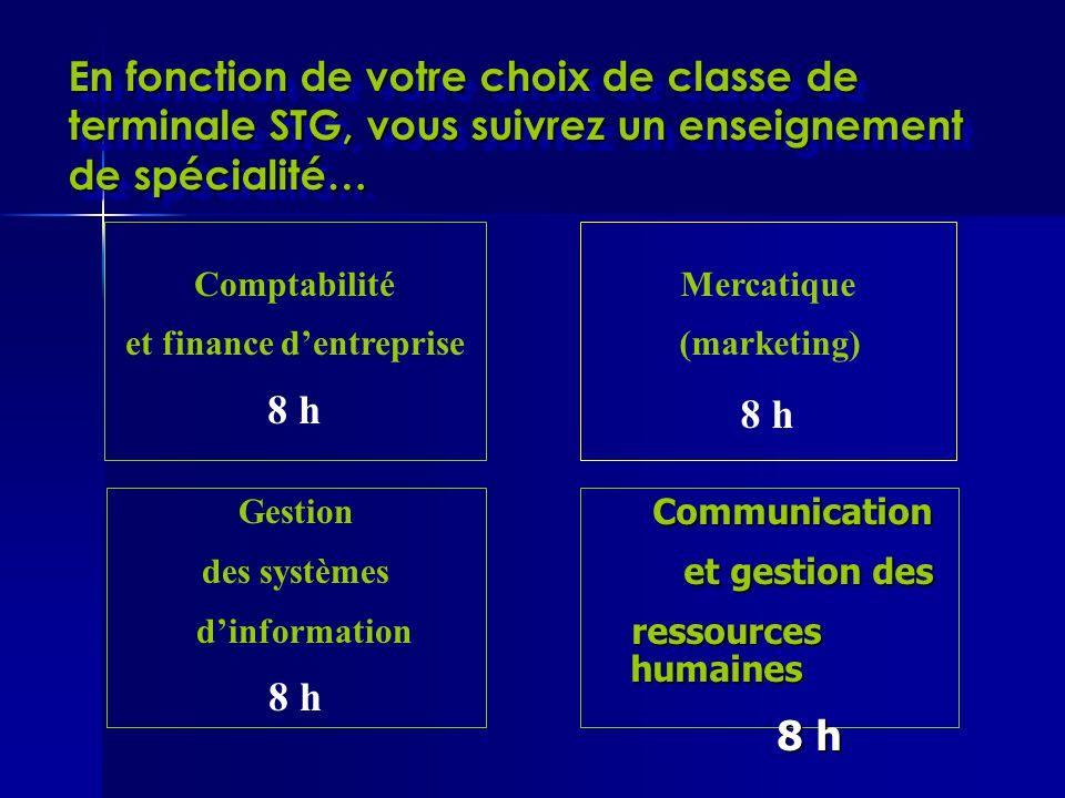 Communication Communication et gestion des et gestion des ressources humaines ressources humaines 8 h 8 h En fonction de votre choix de classe de term