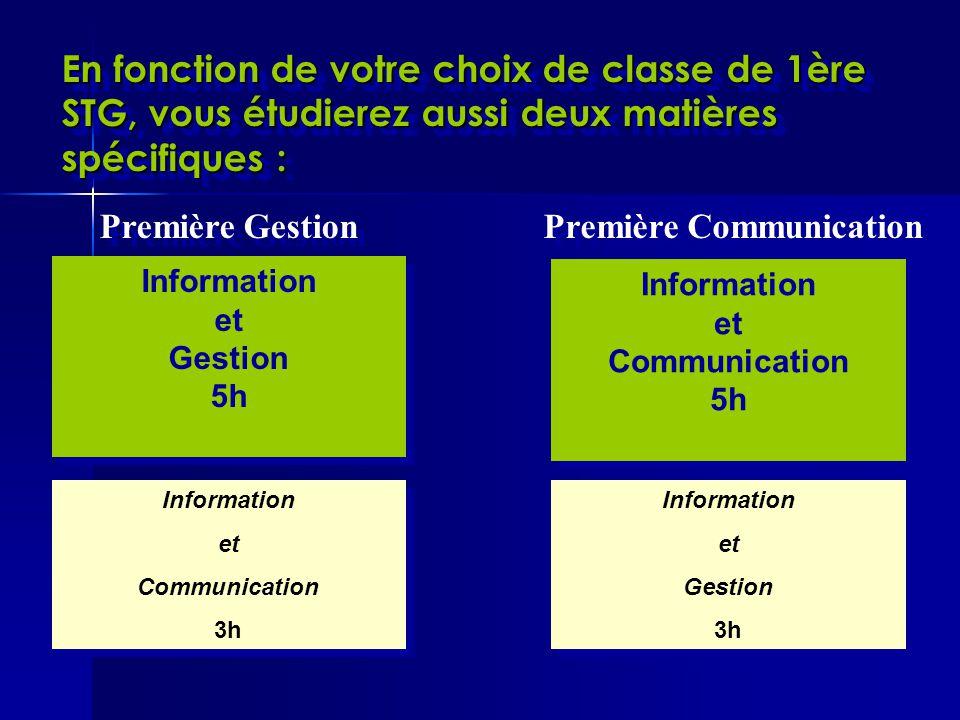 En fonction de votre choix de classe de 1ère STG, vous étudierez aussi deux matières spécifiques : Première Gestion Information et Gestion 5h Informat