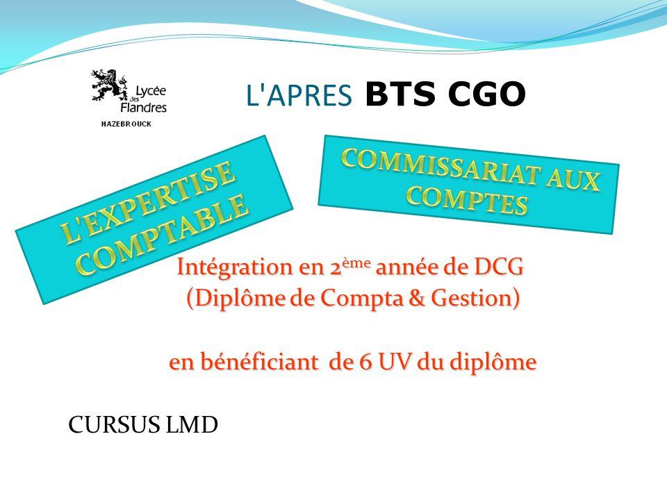 L'APRES BTS CGO Intégration en 2 ème année de DCG (Diplôme de Compta & Gestion) (Diplôme de Compta & Gestion) en bénéficiant de 6 UV du diplôme en bén
