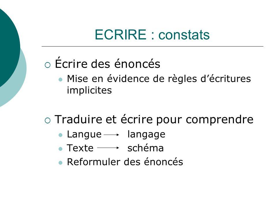 Écrire des énoncés Mise en évidence de règles décritures implicites Traduire et écrire pour comprendre Langue langage Texte schéma Reformuler des énon