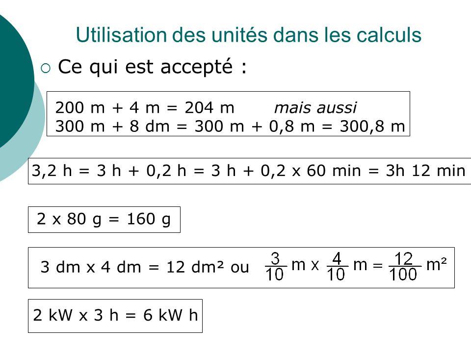 Utilisation des unités dans les calculs Ce qui est accepté : 3 dm x 4 dm = 12 dm² ou 2 kW x 3 h = 6 kW h 2 x 80 g = 160 g 200 m + 4 m = 204 m mais aussi 300 m + 8 dm = 300 m + 0,8 m = 300,8 m 3,2 h = 3 h + 0,2 h = 3 h + 0,2 x 60 min = 3h 12 min
