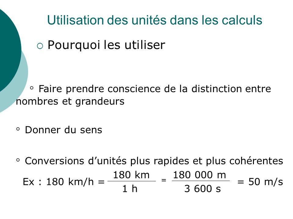 Utilisation des unités dans les calculs Pourquoi les utiliser Faire prendre conscience de la distinction entre nombres et grandeurs Donner du sens Conversions dunités plus rapides et plus cohérentes 180 km 1 h 180 000 m 3 600 s = Ex : 180 km/h = = 50 m/s