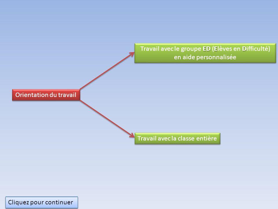 Orientation du travail EDED Travail avec le groupe ED (Elèves en Difficulté) en aide personnalisée Travail avec la classe entière Cliquez pour continuer