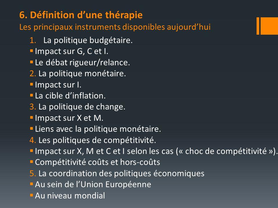 6. Définition dune thérapie Les principaux instruments disponibles aujourdhui 1.La politique budgétaire. Impact sur G, C et I. Le débat rigueur/relanc