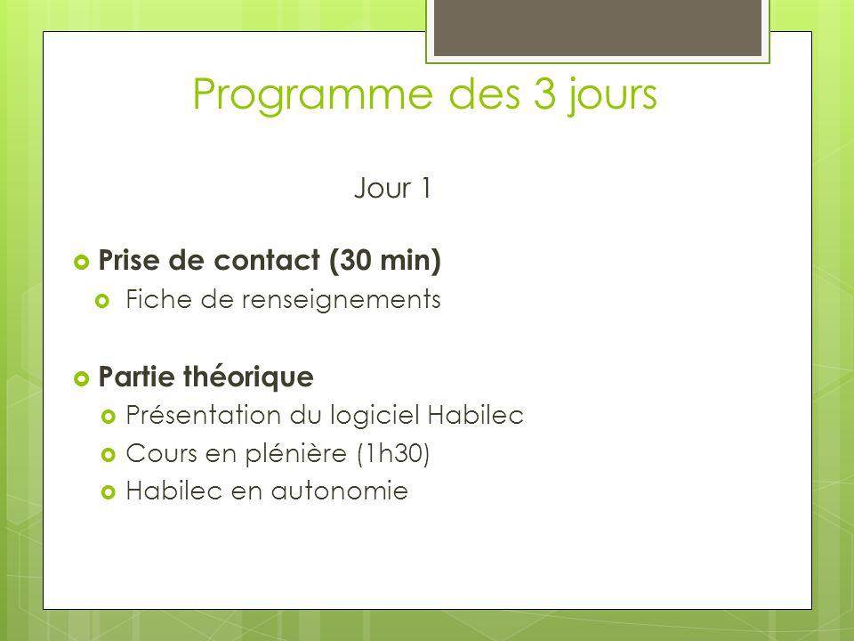Programme des 3 jours Jour 1 Prise de contact (30 min) Fiche de renseignements Partie théorique Présentation du logiciel Habilec Cours en plénière (1h