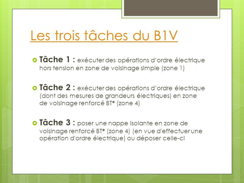 Les trois tâches du B1V Tâche 1 : exécuter des opérations dordre électrique hors tension en zone de voisinage simple (zone 1) Tâche 2 : exécuter des o