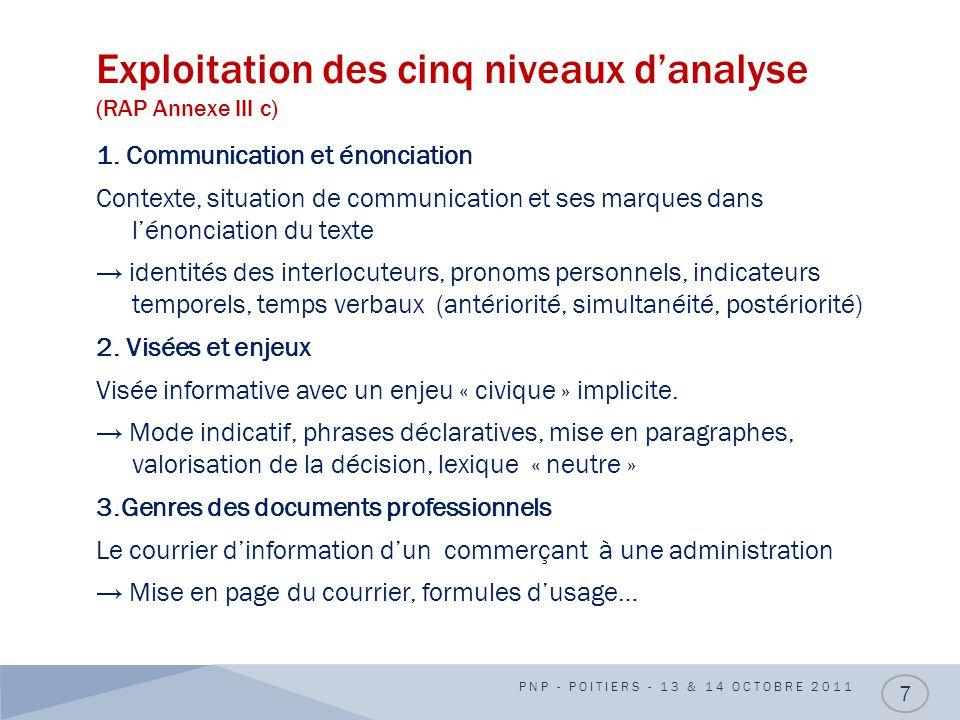 Exploitation des cinq niveaux danalyse (RAP Annexe III c) 1. Communication et énonciation Contexte, situation de communication et ses marques dans lén