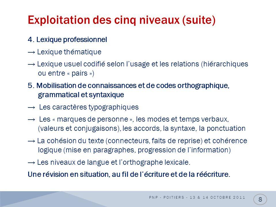 Exploitation des cinq niveaux (suite) 4. Lexique professionnel Lexique thématique Lexique usuel codifié selon lusage et les relations (hiérarchiques o